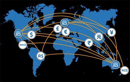 卖家必读:跨境电商常用支付方式